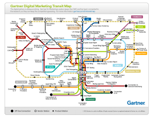 El mapa de la tecnología del marketing digital, por Gartner