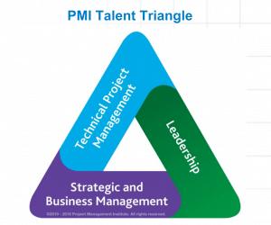El Triángulo de Talentos afecta a la renovación del PMP