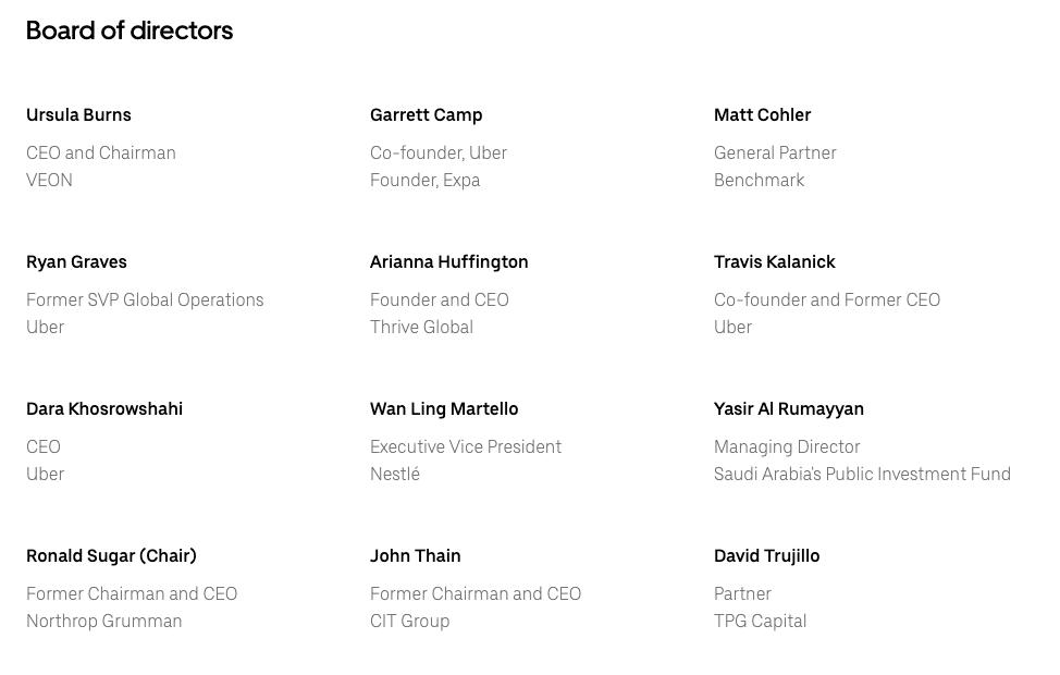 Miembros del consejo de administración de Uber.